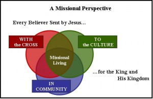 A_Missional_Perspective